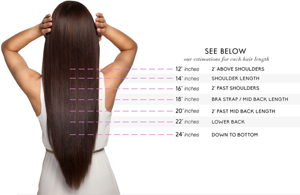 leshinehair-size-length-guide